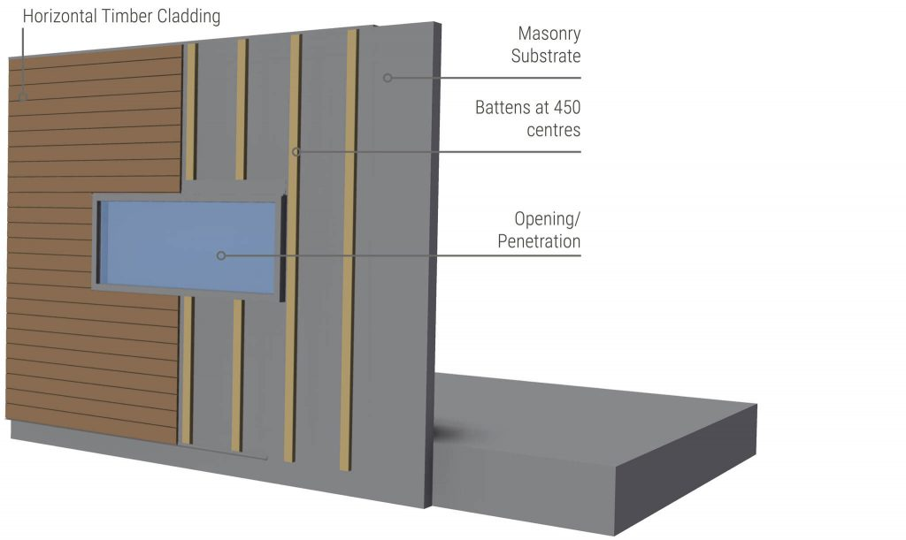 tongue-and-groove-cladding-typical-horizontal-wall-setup-blockwork