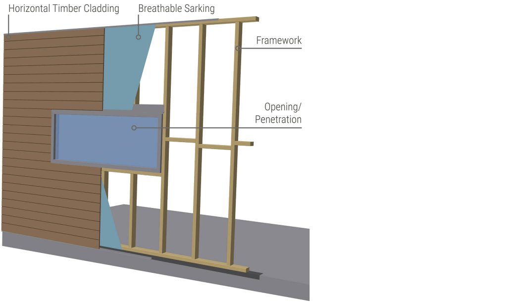 tongue-and-groove-cladding-typical-horizontal-wall-setup-stud
