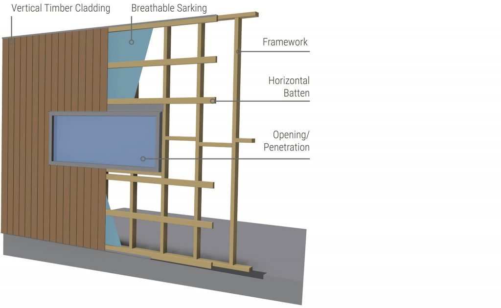 tongue-and-groove-cladding-typical-vertical-wall-setup-stud